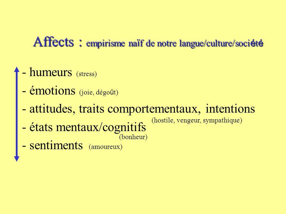Affects : empirisme na ï f de notre langue/culture/soci é t é - humeurs (stress) - émotions (joie, dégo û t) - attitudes, traits comportementaux, intentions - états mentaux/cognitifs - sentiments (bonheur) (hostile, vengeur, sympathique) (amoureux)