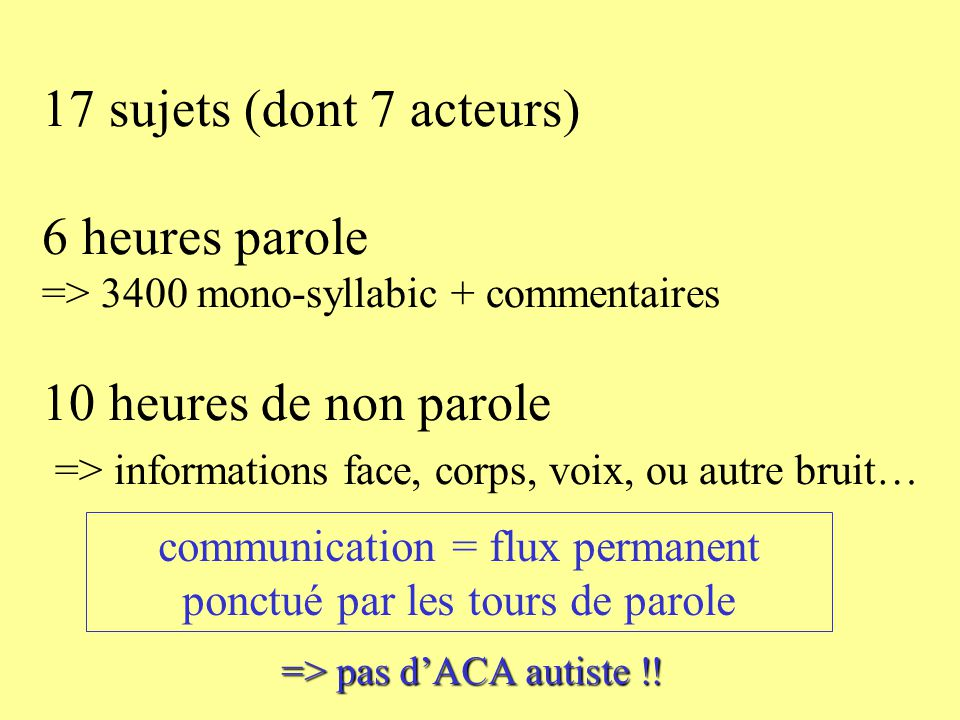 Ecole TCAN, 2006 4 steps - concentration - positive feed-back - negative feed-back - warning feed-back Spontané + acteur 3 types of behaviors [Audiber