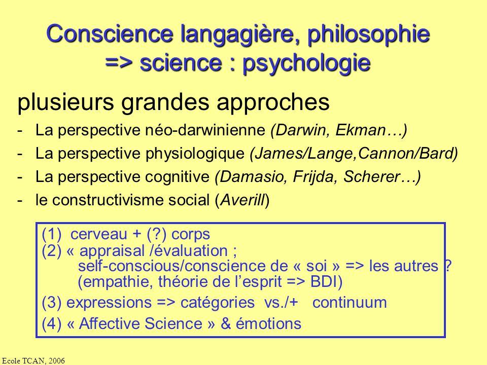 Ecole TCAN, 2006 Conscience langagière, philosophie => science : psychologie plusieurs grandes approches -La perspective néo-darwinienne (Darwin, Ekman…) -La perspective physiologique (James/Lange,Cannon/Bard) -La perspective cognitive (Damasio, Frijda, Scherer…) -le constructivisme social (Averill) (1) cerveau + (?) corps (2)« appraisal /évaluation ; self-conscious/conscience de « soi » => les autres .