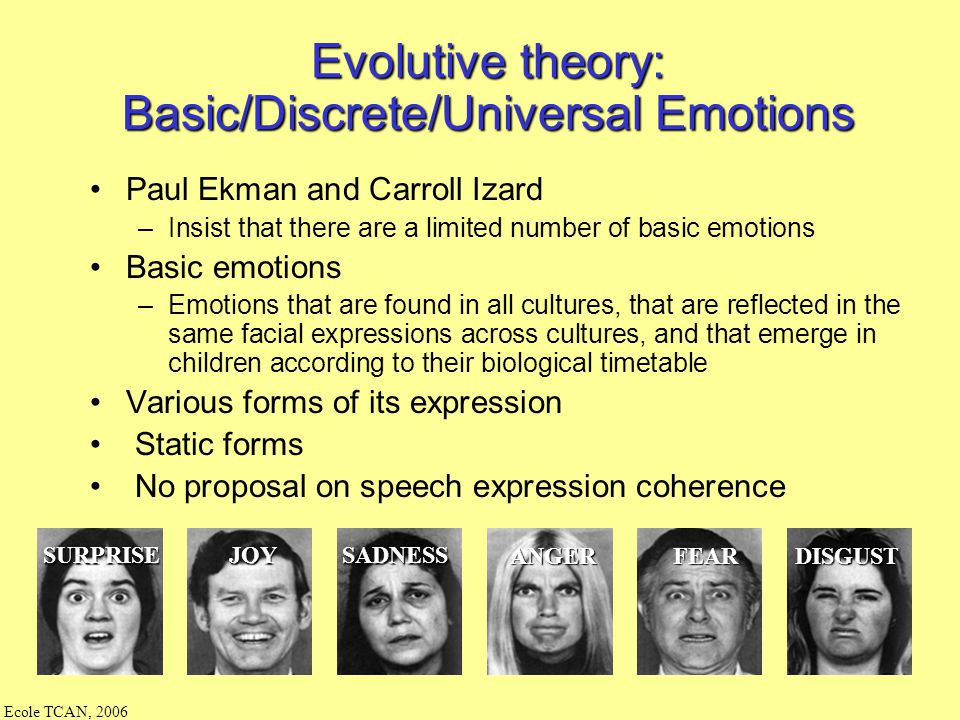 Ecole TCAN, 2006 Evolutive theory: Basic/Discrete/Universal Emotions Paul Ekman and Carroll Izard –Insist that there are a limited number of basic emotions Basic emotions –Emotions that are found in all cultures, that are reflected in the same facial expressions across cultures, and that emerge in children according to their biological timetable Various forms of its expression Static forms No proposal on speech expression coherence ANGERFEARDISGUST SURPRISEJOYSADNESS