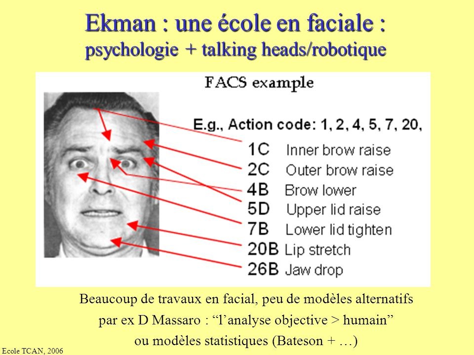 Ecole TCAN, 2006 Charles Snodon, Expression of Emotion in Nonhuman Animals, Hanbook of Affective Science, 2003