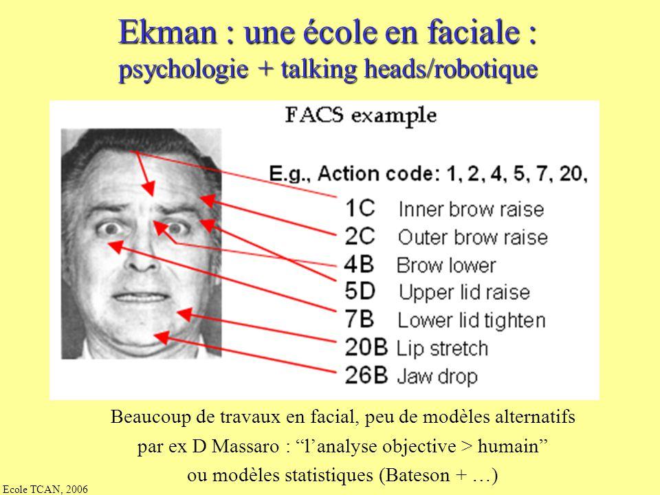 Ecole TCAN, 2006 Ekman : une école en faciale : psychologie + talking heads/robotique Beaucoup de travaux en facial, peu de modèles alternatifs par ex D Massaro : lanalyse objective > humain ou modèles statistiques (Bateson + …)