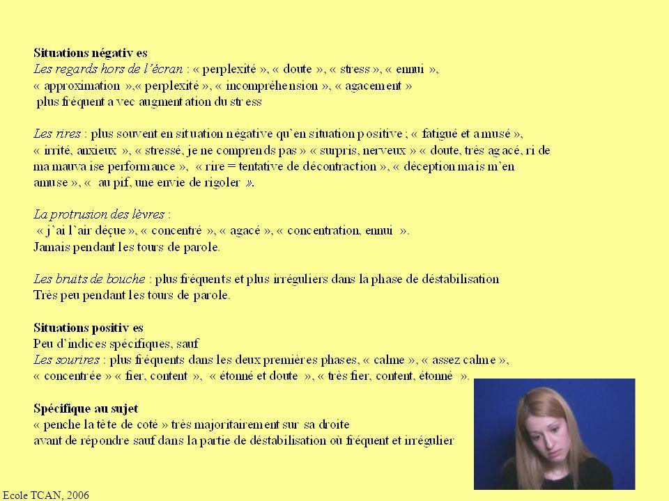Ecole TCAN, 2006 concentré - négatif statique / dynamique /rythmique (schéma) exp faciale exp dyna ou stratégie organisation de gestes [Ekman] [Frijda] [Pelachaud] [Graff et al] video 1 « grande concentration, le but étant de comprendre ce qui est prononcé » video 2 « la difficulté saccroît donc le stress aussi » Sabrina_+intense.wmv Sabrina_furtif.wmv concentré - négatif