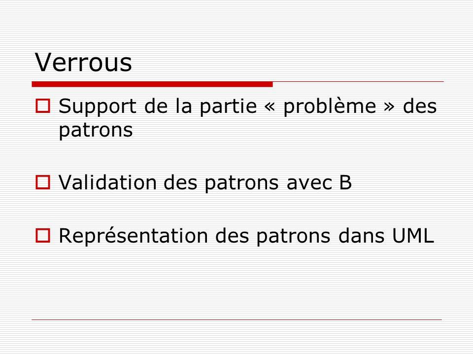 Organisation Définir les patrons Lead : LIP6 Problème = Intention Fonctionnelle + Contraintes de Qualités Solution = Ensemble de Transformations Valider les patrons Lead : PRISM Traduction des modèles UML en B Validation des Transformations (Solution) Appliquer les patron Lead : SOFTEAM Expression du problème en UML Application de la solution en UML