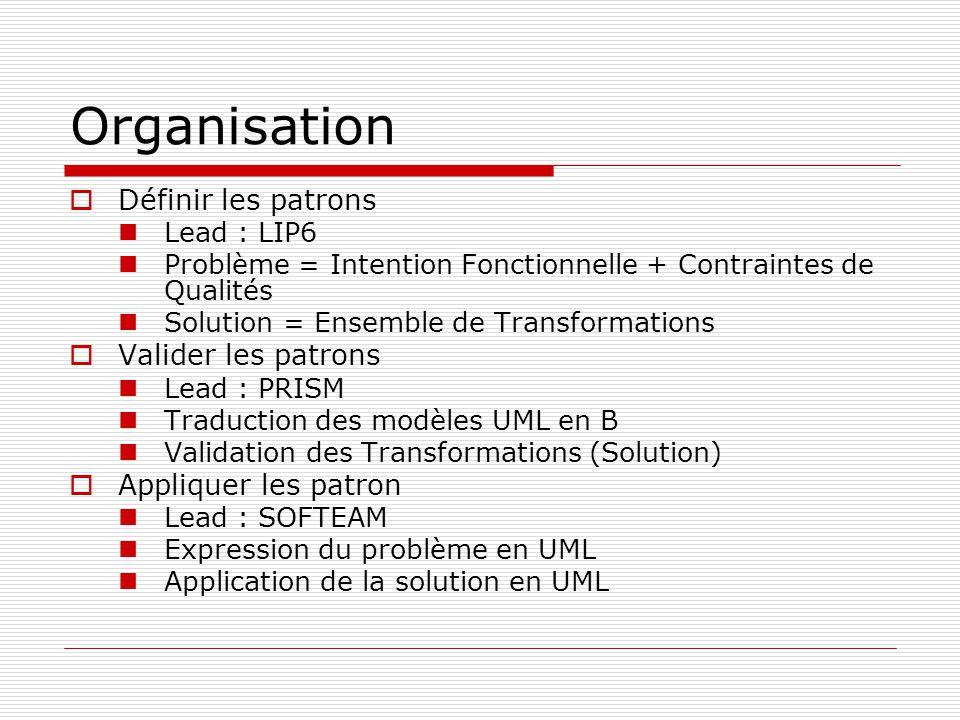 Approche Globale 1.Lutilisateur élabore son modèle UML et fait face à un problème (Contexte) 2.Lutilisateur décrit son problème Intention fonctionnelle Contraintes de qualités 3.Une solution est proposée Ensemble de transformations élémentaires 4.La solution est appliquée Application des transformations