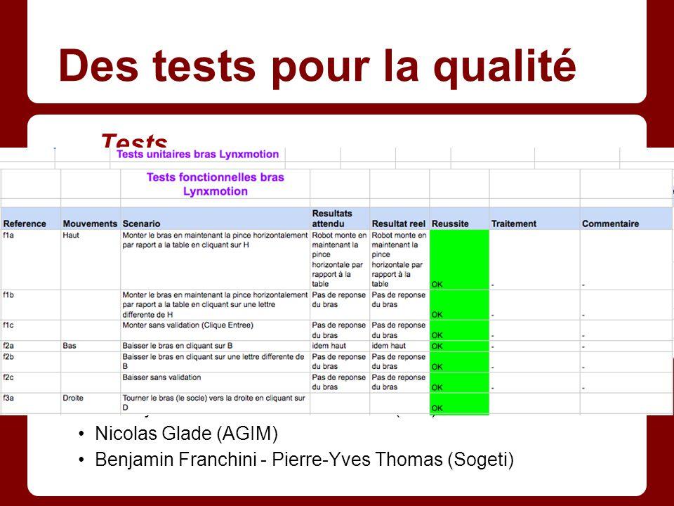 Des tests pour la qualité Tests % réussite Nombre de tests Nombre Bugs Temps réaction Actions pensées/Actions réalisées Validation : Membres équipe pr
