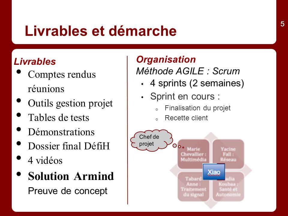 Livrables et démarche Organisation Méthode AGILE : Scrum 4 sprints (2 semaines) Sprint en cours : o Finalisation du projet o Recette client Livrables