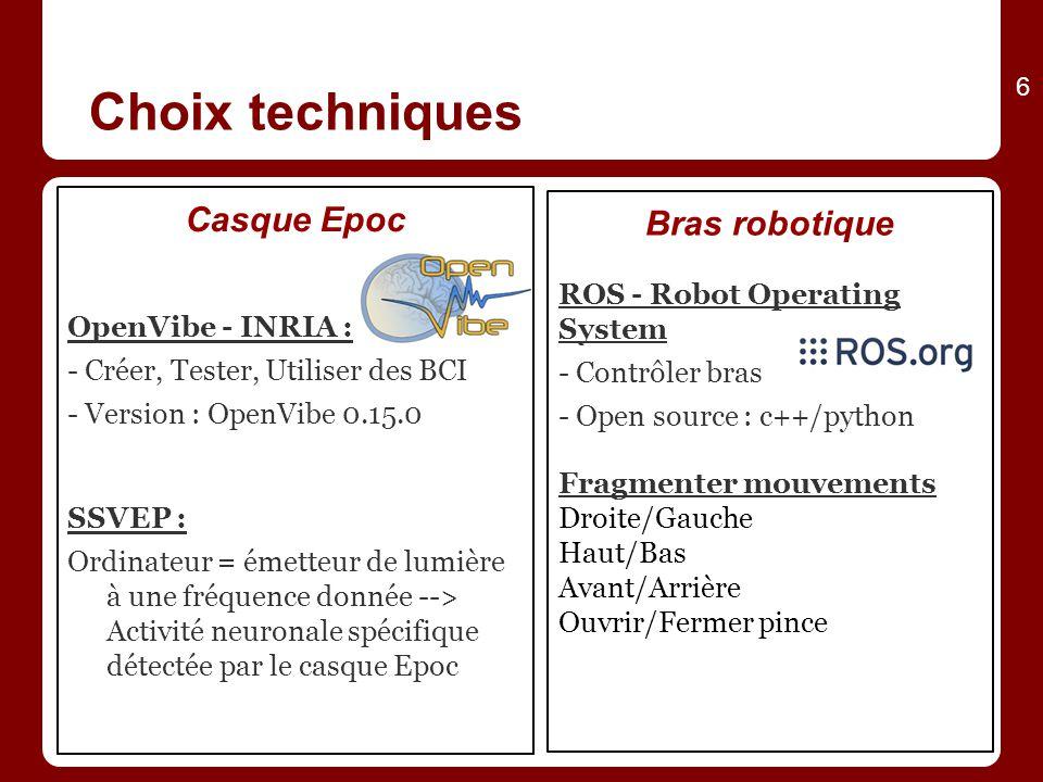 Choix techniques Casque Epoc OpenVibe - INRIA : - Créer, Tester, Utiliser des BCI - Version : OpenVibe 0.15.0 SSVEP : Ordinateur = émetteur de lumière