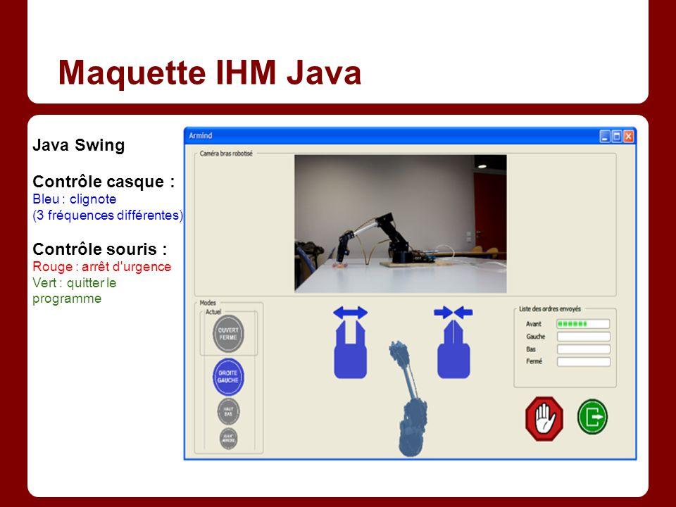 Maquette IHM Java Java Swing Contrôle casque : Bleu : clignote (3 fréquences différentes) Contrôle souris : Rouge : arrêt d'urgence Vert : quitter le