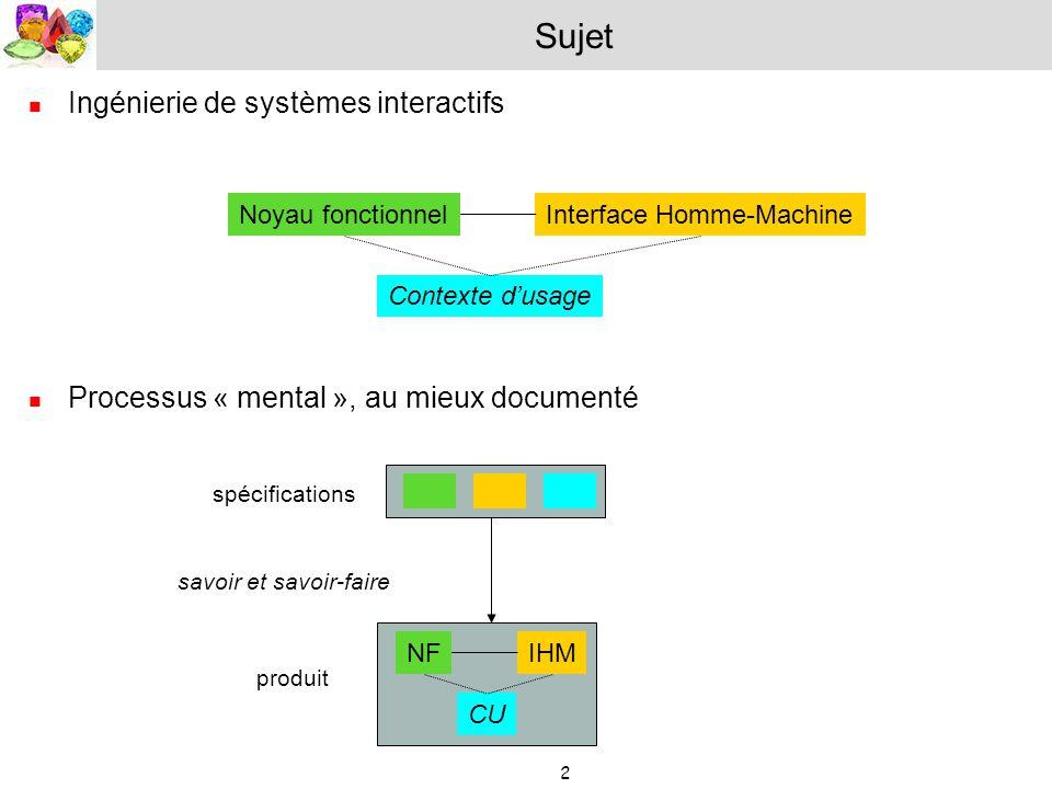 2 Sujet Ingénierie de systèmes interactifs Processus « mental », au mieux documenté spécifications Noyau fonctionnelInterface Homme-Machine Contexte d