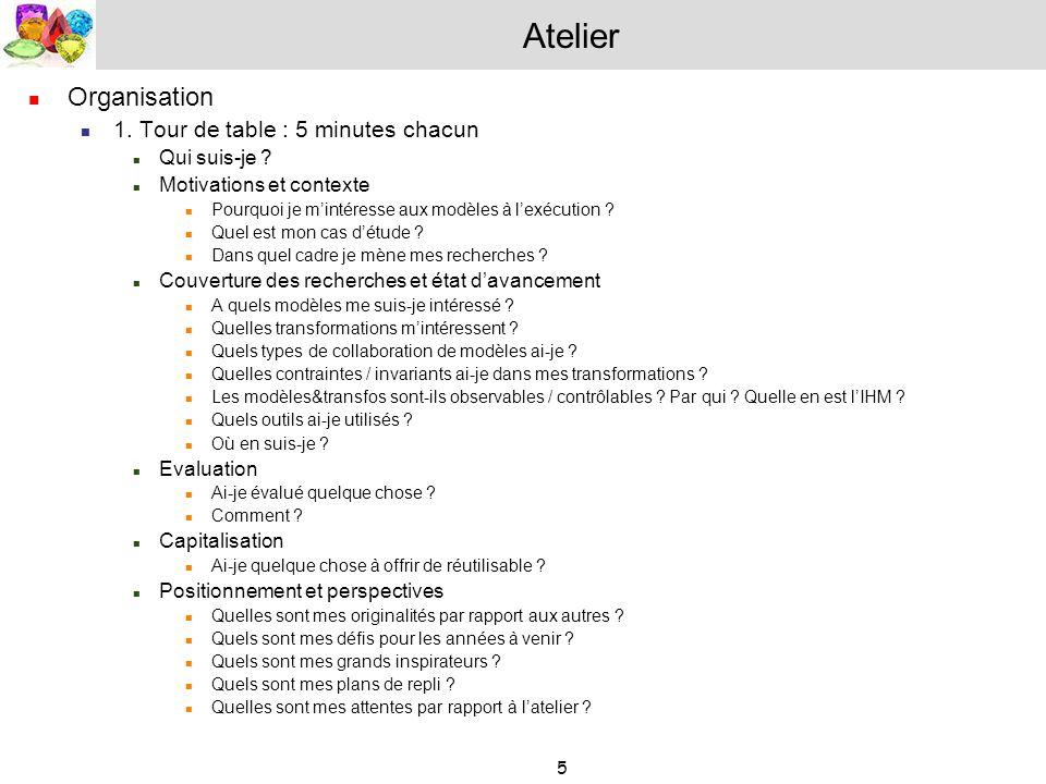 5 Atelier Organisation 1. Tour de table : 5 minutes chacun Qui suis-je ? Motivations et contexte Pourquoi je mintéresse aux modèles à lexécution ? Que