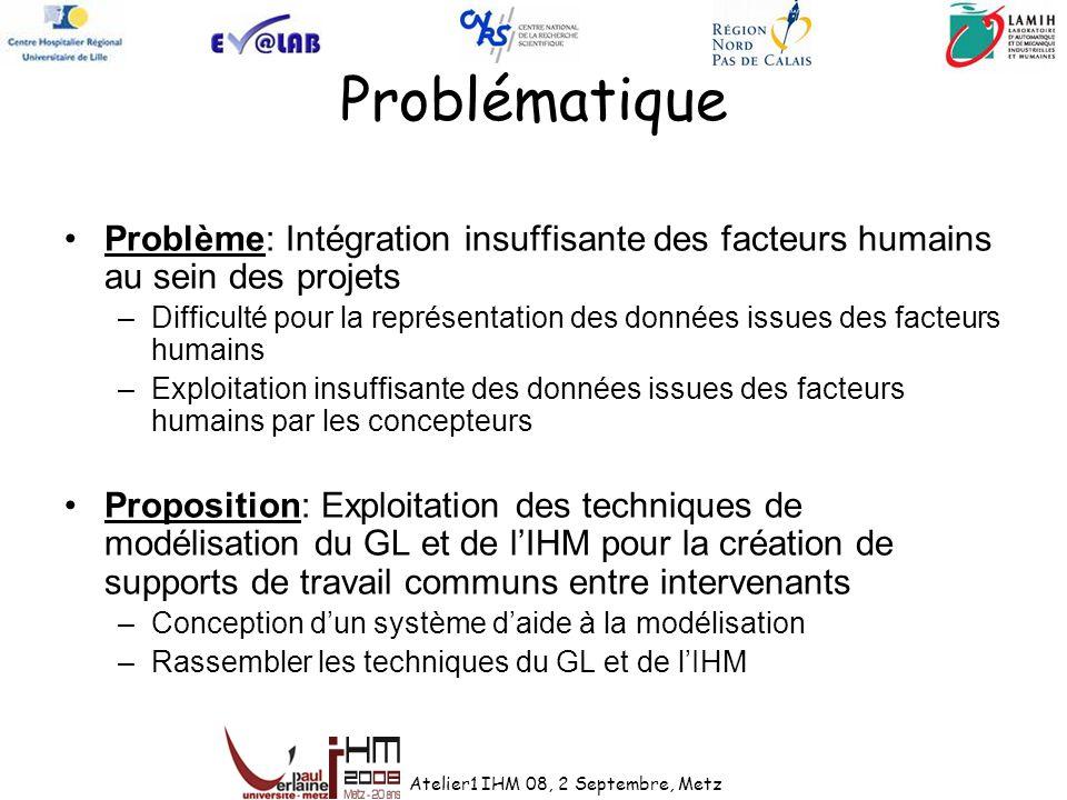 Problématique Problème: Intégration insuffisante des facteurs humains au sein des projets –Difficulté pour la représentation des données issues des fa