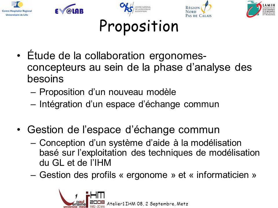 Proposition Étude de la collaboration ergonomes- concepteurs au sein de la phase danalyse des besoins –Proposition dun nouveau modèle –Intégration dun