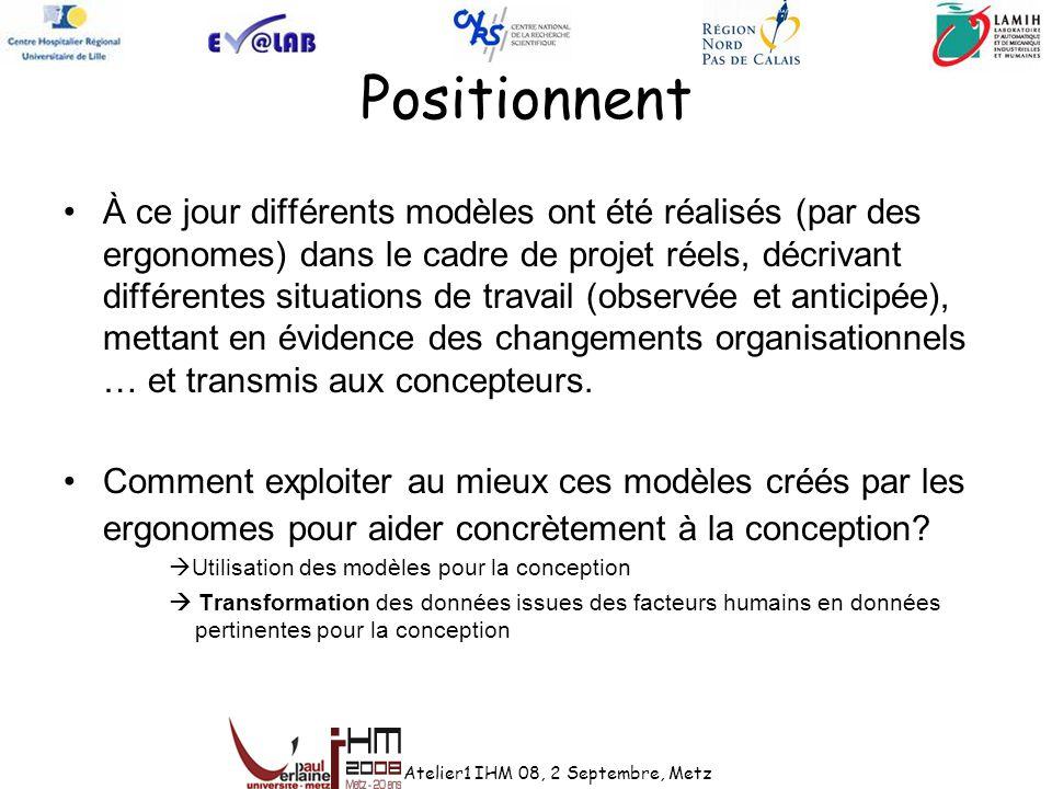 Positionnent À ce jour différents modèles ont été réalisés (par des ergonomes) dans le cadre de projet réels, décrivant différentes situations de trav