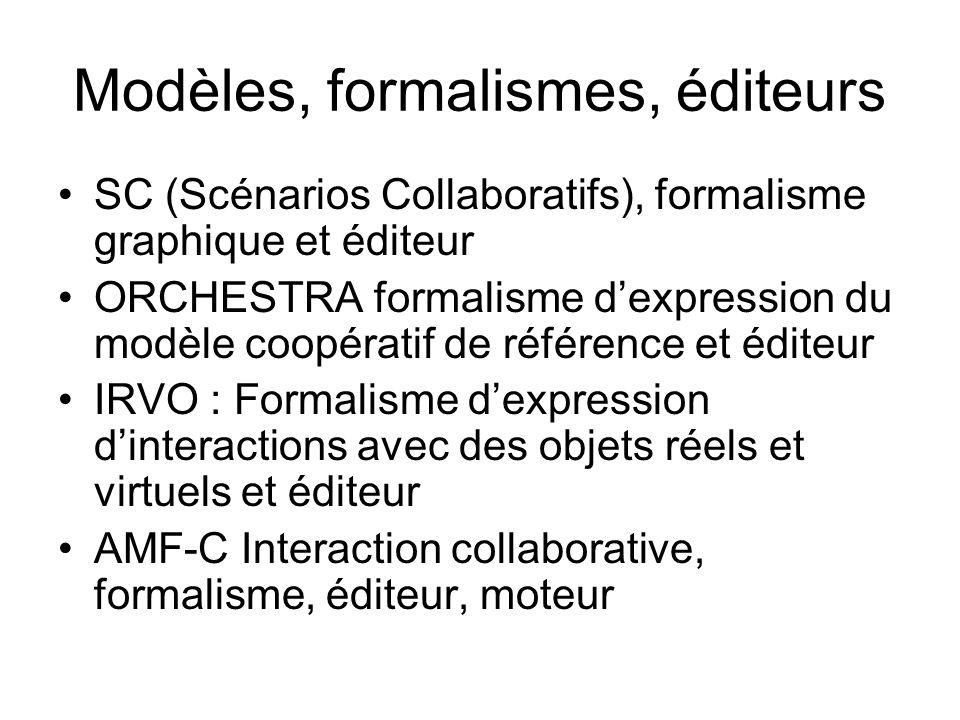 Modèles, formalismes, éditeurs SC (Scénarios Collaboratifs), formalisme graphique et éditeur ORCHESTRA formalisme dexpression du modèle coopératif de