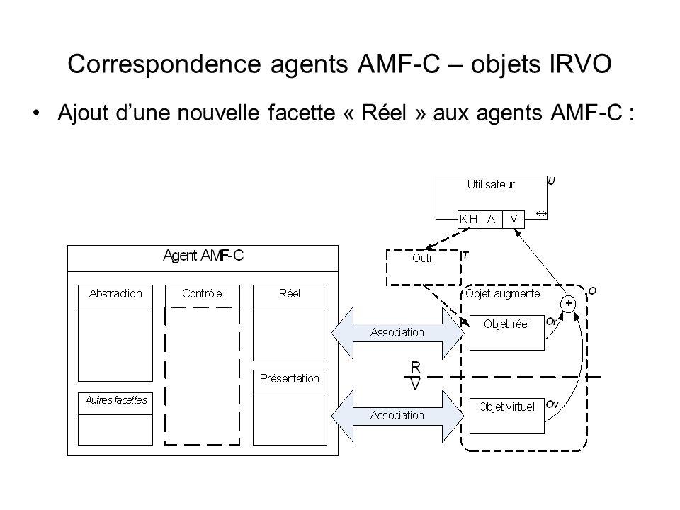 Correspondence agents AMF-C – objets IRVO Ajout dune nouvelle facette « Réel » aux agents AMF-C :