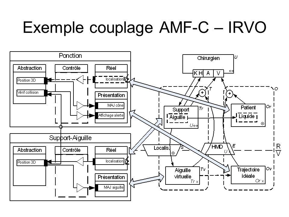 Exemple couplage AMF-C – IRVO CASPER-v2