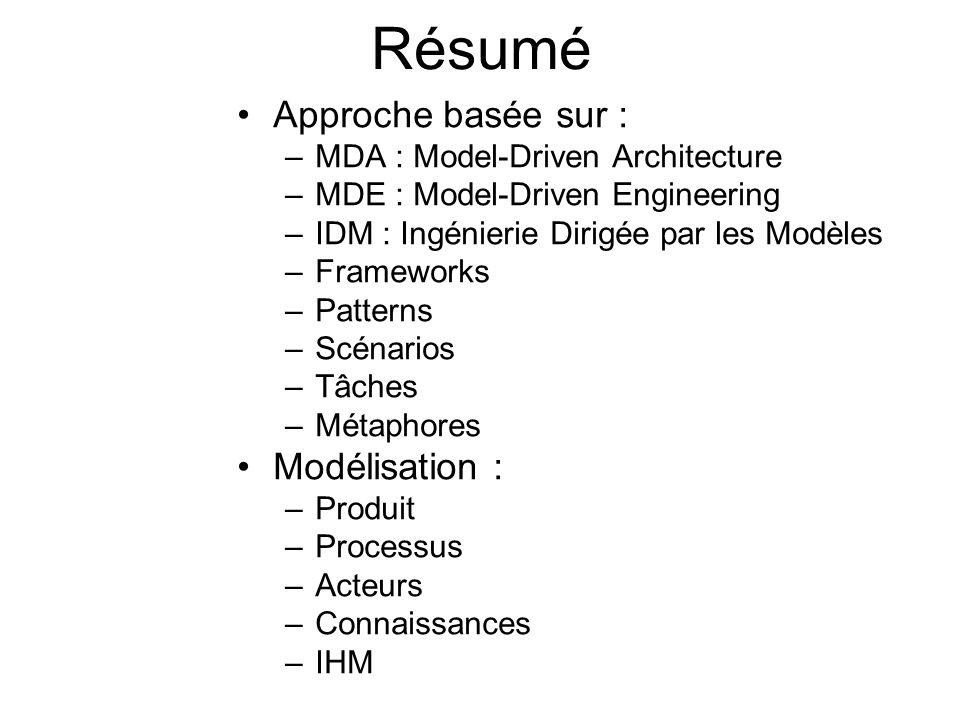 Résumé Approche basée sur : –MDA : Model-Driven Architecture –MDE : Model-Driven Engineering –IDM : Ingénierie Dirigée par les Modèles –Frameworks –Pa