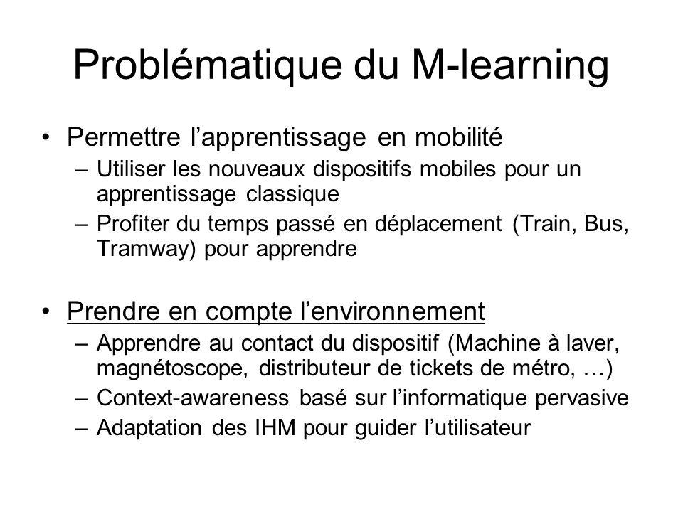 Problématique du M-learning Permettre lapprentissage en mobilité –Utiliser les nouveaux dispositifs mobiles pour un apprentissage classique –Profiter