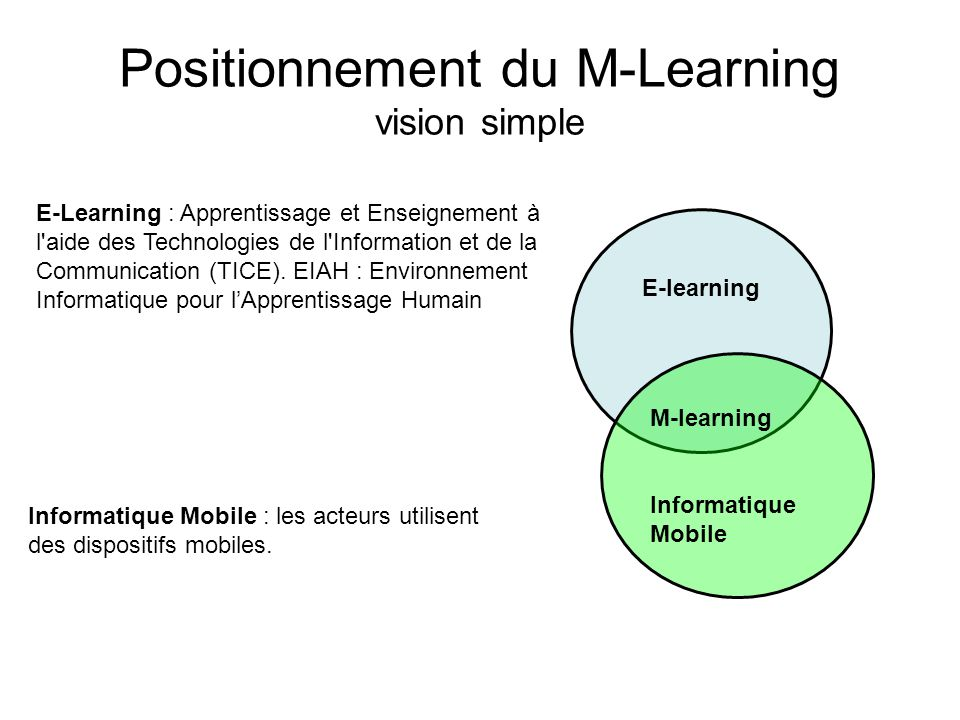 Positionnement du M-Learning vision simple E-learning M-learning Informatique Mobile E-Learning : Apprentissage et Enseignement à l'aide des Technolog