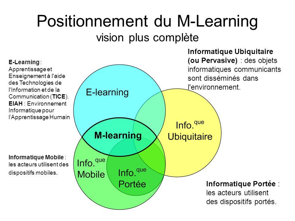 Positionnement du M-Learning vision plus complète E-Learning : Apprentissage et Enseignement à l'aide des Technologies de l'Information et de la Commu