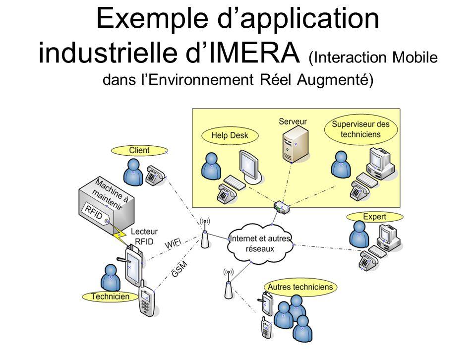 Exemple dapplication industrielle dIMERA (Interaction Mobile dans lEnvironnement Réel Augmenté)