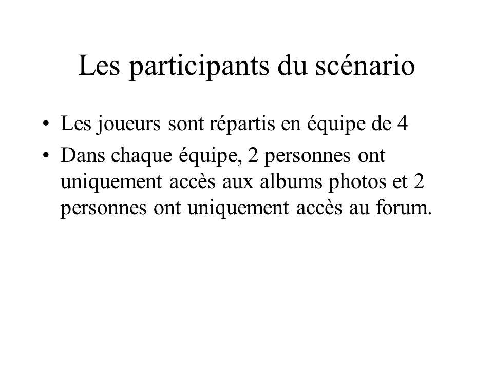 Les participants du scénario Les joueurs sont répartis en équipe de 4 Dans chaque équipe, 2 personnes ont uniquement accès aux albums photos et 2 personnes ont uniquement accès au forum.