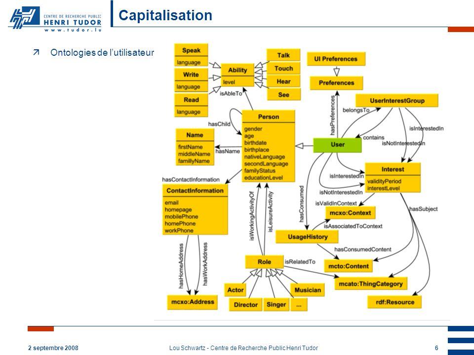 2 septembre 2008Lou Schwartz - Centre de Recherche Public Henri Tudor6 Capitalisation äOntologies de lutilisateur