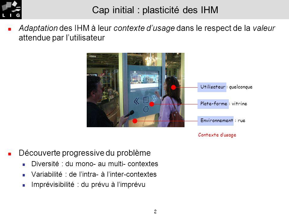 2 Contexte dusage Cap initial : plasticité des IHM Adaptation des IHM à leur contexte dusage dans le respect de la valeur attendue par lutilisateur Dé