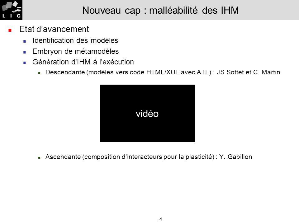 4 Nouveau cap : malléabilité des IHM Etat davancement Identification des modèles Embryon de métamodèles Génération dIHM à lexécution Descendante (modè