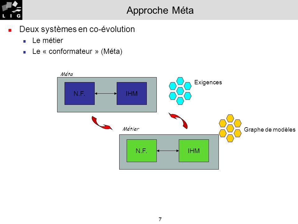 7 Approche Méta Deux systèmes en co-évolution Le métier Le « conformateur » (Méta) IHM N.F. IHM Métier Méta Graphe de modèles Exigences