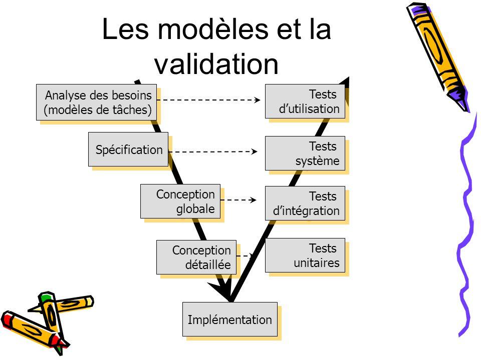 Analyse des besoins (modèles de tâches) Analyse des besoins (modèles de tâches) Spécification Conception globale Conception détaillée Les modèles et l