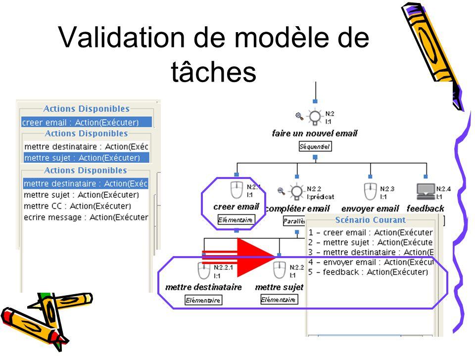Validation de modèle de tâches