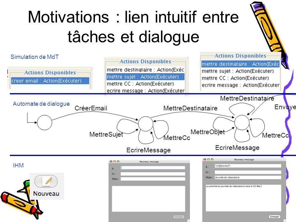 Motivations : lien intuitif entre tâches et dialogue CréerEmailMettreDestinataire MettreSujet MettreCc EcrireMessage MettreObjet MettreCc EcrireMessag