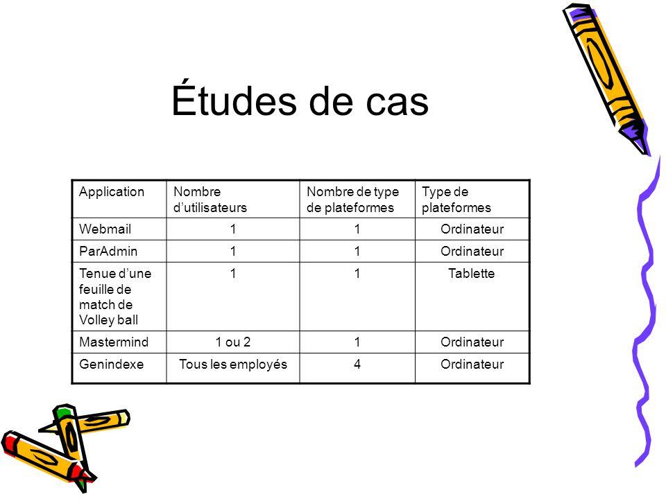 Études de cas ApplicationNombre dutilisateurs Nombre de type de plateformes Type de plateformes Webmail11Ordinateur ParAdmin11Ordinateur Tenue dune fe