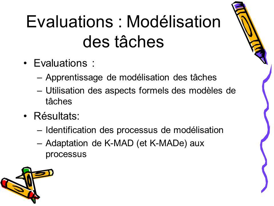 Evaluations : Modélisation des tâches Evaluations : –Apprentissage de modélisation des tâches –Utilisation des aspects formels des modèles de tâches Résultats: –Identification des processus de modélisation –Adaptation de K-MAD (et K-MADe) aux processus