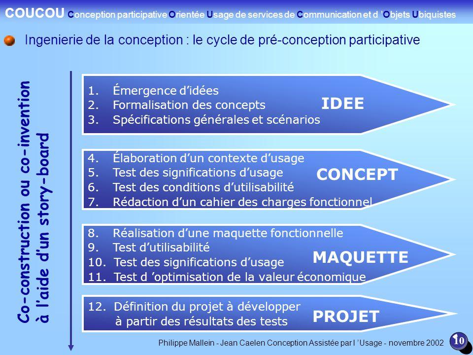 Technologies dInformation et de communication, nouveaux objets et services communicants : la conception assistée par lusage 10 1. Émergence didées 2.