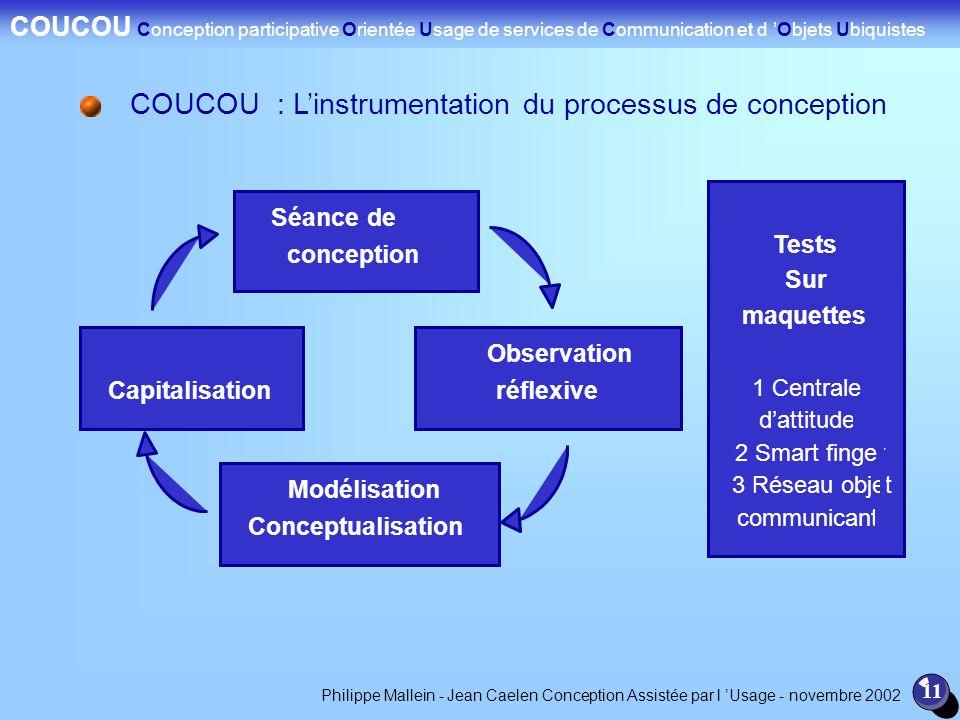 Technologies dInformation et de communication, nouveaux objets et services communicants : la conception assistée par lusage 11 Séance de conception Ob