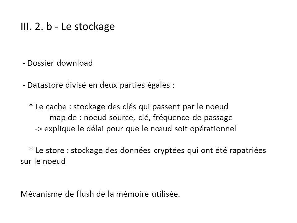 USK : Permet de charger la dernière version d un site, mécanisme de recherche de last update sur un SSK.