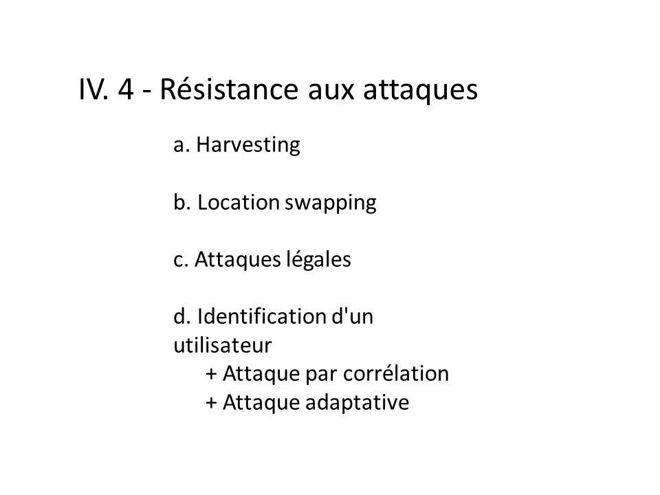 IV. 3 - Résistance à la censure - Censurer une info = la trouver et éteindre tous les noeuds qui l'ont - Trouver une info = faire des requêtes la conc