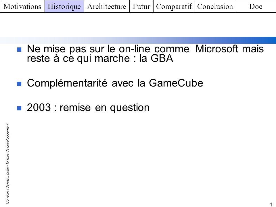 Consoles de jeux : plate - formes de développement 1 Ne mise pas sur le on-line comme Microsoft mais reste à ce qui marche : la GBA Complémentarité av