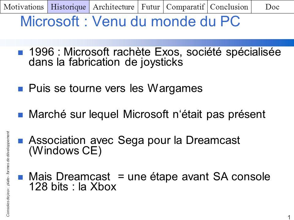 Consoles de jeux : plate - formes de développement 1 Microsoft : Venu du monde du PC 1996 : Microsoft rachète Exos, société spécialisée dans la fabric