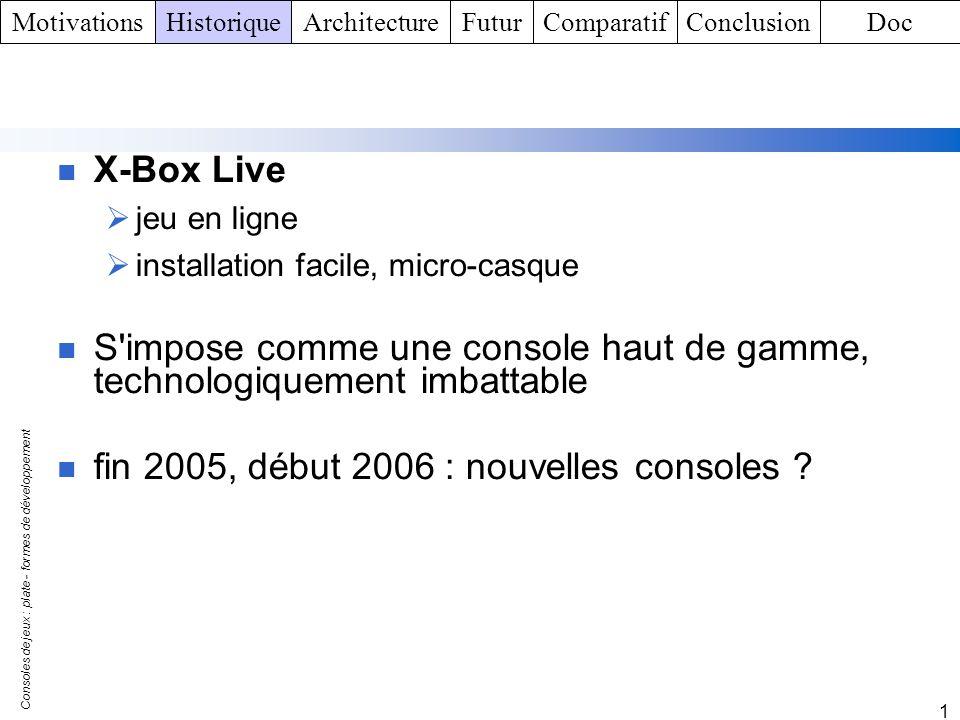 Consoles de jeux : plate - formes de développement 1 X-Box Live jeu en ligne installation facile, micro-casque S'impose comme une console haut de gamm