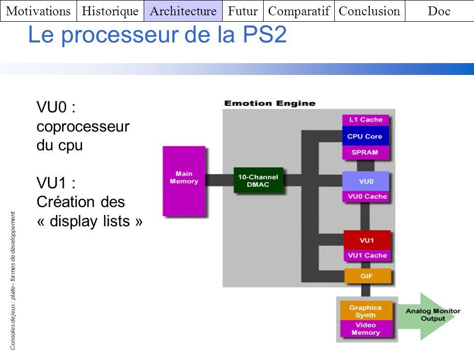 Consoles de jeux : plate - formes de développement 1 Le processeur de la PS2 VU0 : coprocesseur du cpu VU1 : Création des « display lists » Motivation