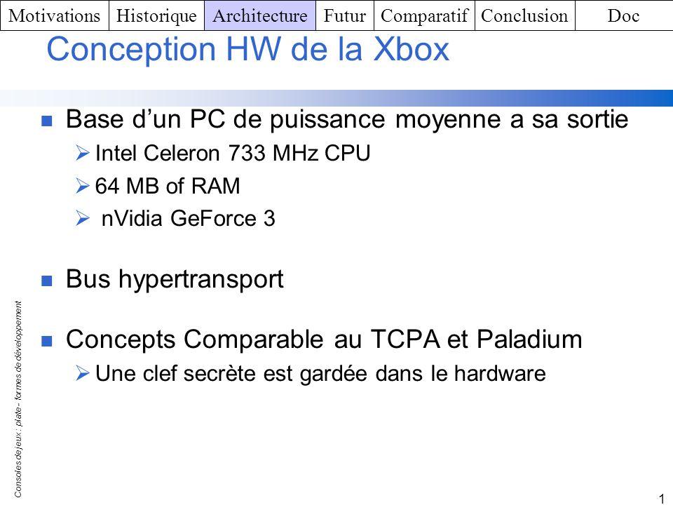 Consoles de jeux : plate - formes de développement 1 Conception HW de la Xbox Base dun PC de puissance moyenne a sa sortie Intel Celeron 733 MHz CPU 6