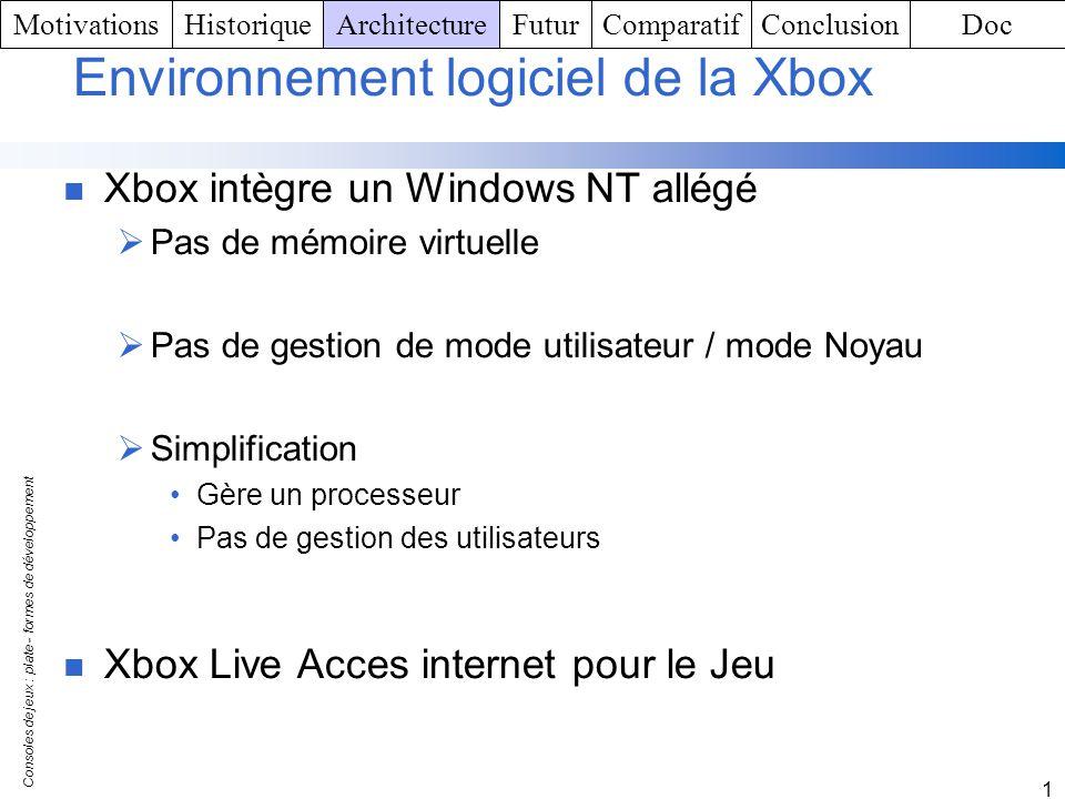 Consoles de jeux : plate - formes de développement 1 Environnement logiciel de la Xbox Xbox intègre un Windows NT allégé Pas de mémoire virtuelle Pas
