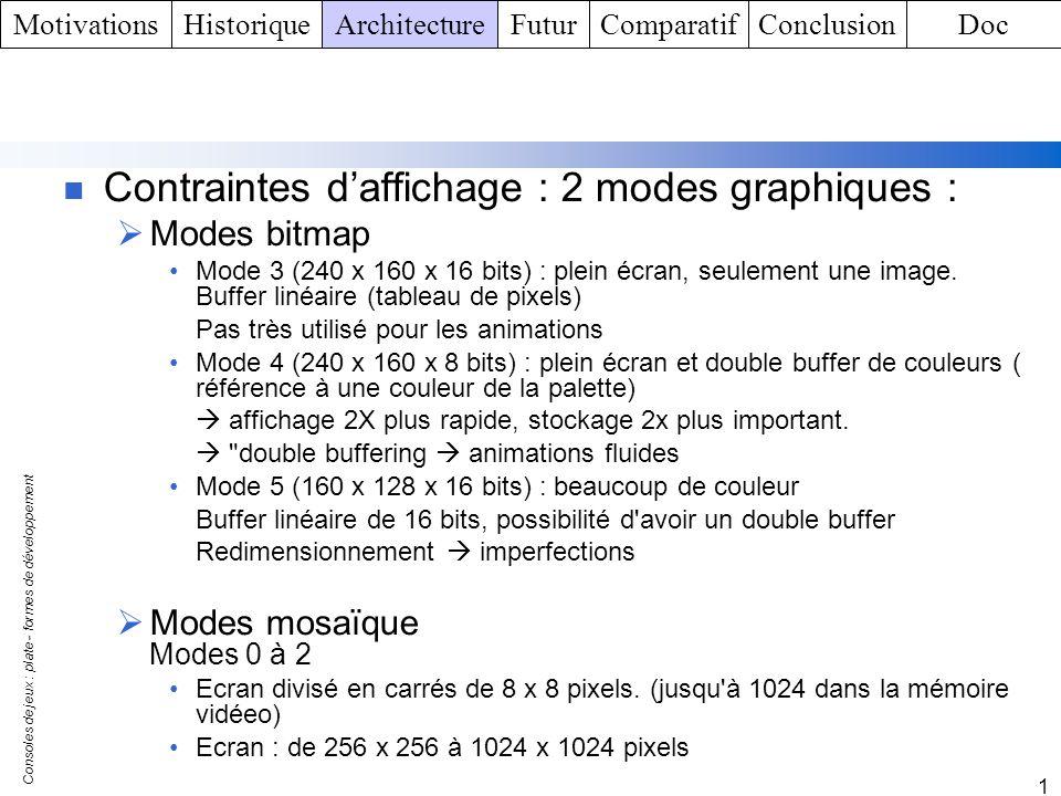 Consoles de jeux : plate - formes de développement 1 Contraintes daffichage : 2 modes graphiques : Modes bitmap Mode 3 (240 x 160 x 16 bits) : plein é