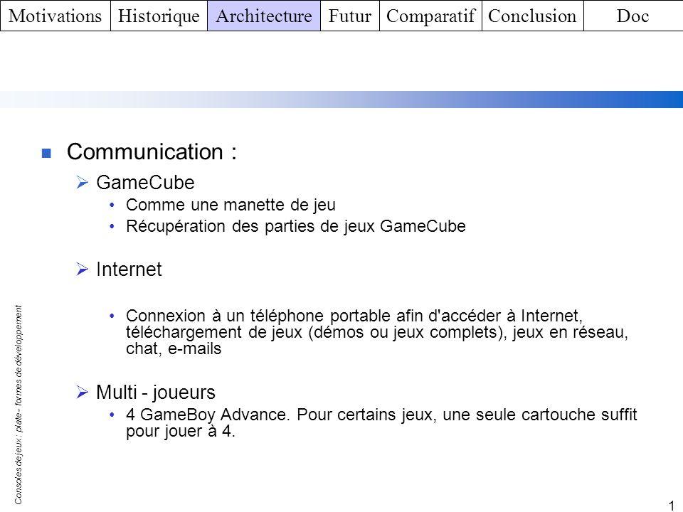Consoles de jeux : plate - formes de développement 1 Communication : GameCube Comme une manette de jeu Récupération des parties de jeux GameCube Inter