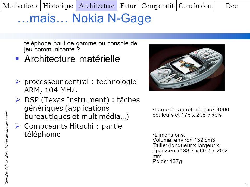 Consoles de jeux : plate - formes de développement 1 …mais… Nokia N-Gage téléphone haut de gamme ou console de jeu communicante ? Architecture matérie