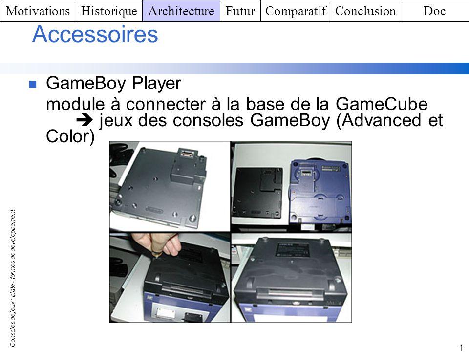 Consoles de jeux : plate - formes de développement 1 Accessoires GameBoy Player module à connecter à la base de la GameCube jeux des consoles GameBoy